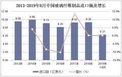 2013-2019年8月中国玻璃纤维制品进口额及增长