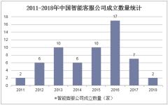 2011-2018年中国智能客服公司成立数量统计