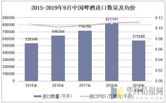 2015-2019年9月中国啤酒进口数量及均价