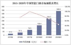2015-2020年中国智能门锁市场规模及增长