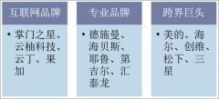 中国智能门锁行业主要品牌