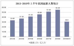 2013-2019年上半年我国旅游人数统计