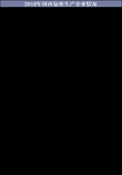 2018年国内氨纶生产企业情况