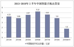 2013-2019年上半年中国智能手机出货量