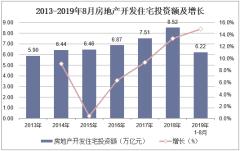 2013-2019年8月房地产开发住宅投资额及增长