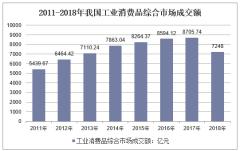 2011-2018年我国工业消费品综合市场成交额