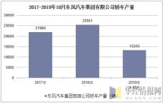 2017-2019年10月东风汽车集团有限公司轿车产量
