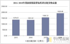 2015-2018年我国保税监管场所进出境货物金额