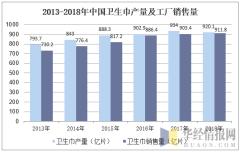 2013-2018年中国卫生巾产量及工厂销售量