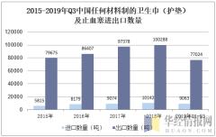 2015-2019年Q3中国任何材料制的卫生巾(护垫)及止血塞进出口数量