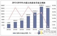 2013-2019年内蒙古快递业务量及增速