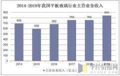 2014-2019年我国平板玻璃行业主营业务收入