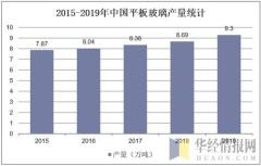 2015-2019年中国平板玻璃产量统计