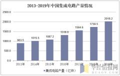 2013-2019年中国集成电路产量情况