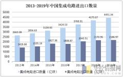 2013-2019年中国集成电路进出口数量