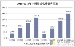 2018-2019年中国集成电路销售情况