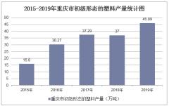 2015-2019年重庆市初级形态的塑料产量及月均产量统计分析