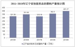 2015-2019年辽宁省初级形态的塑料产量及月均产量统计分析