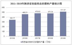 2015-2019年陕西省初级形态的塑料产量及月均产量统计分析