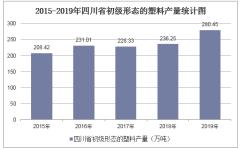 2015-2019年四川省初级形态的塑料产量及月均产量统计分析