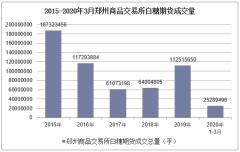 2020年3月郑州商品交易所白糖期货成交量及成交金额统计分析