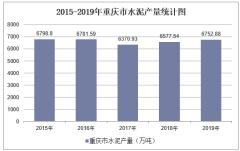 2015-2019年重庆市水泥产量及月均产量统计分析