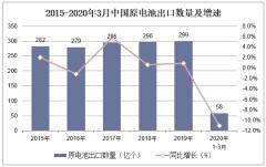 2020年1-3月中国原电池出口数量、出口金额及出口均价统计