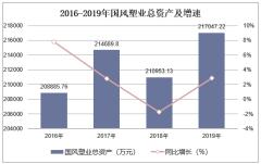 2016-2019年国风塑业(000859)总资产、营业收入、营业成本及净利润统计