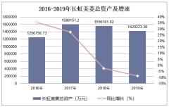 2016-2019年长虹美菱(000521)总资产、营业收入、营业成本及净利润统计