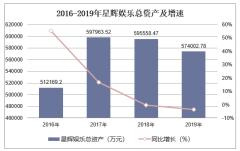 2016-2019年星辉娱乐(300043)总资产、营业收入、营业成本及净利润统计