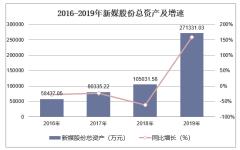 2016-2019年新媒股份(300770)总资产、营业收入、营业成本及净利润统计