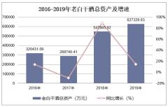 2016-2019年老白干酒(600559)總資產、營業收入、營業成本及凈利潤統計