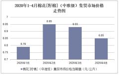 2020年1-4月棉花[籽棉](中准级)集贸市场价格走势及增速分析