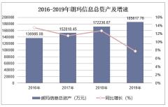 2016-2019年朗玛信息(300288)总资产、营业收入、营业成本及净利润统计