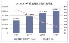 2016-2019年榮盛發展(002146)總資產、營業收入、營業成本及凈利潤統計