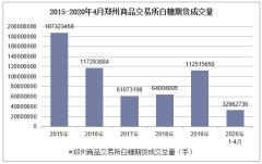 2020年4月郑州商品交易所白糖期货成交量及成交金额统计分析