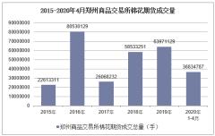 2020年4月郑州商品交易所棉花期货成交量及成交金额统计分析