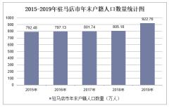 2015-2019年驻马店市常住人口数量、户籍人口数量及人口结构分析
