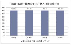 2015-2019年株洲市常住人口数量、户籍人口数量及人口结构分析