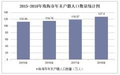 2015-2019年珠海市常住人口数量、户籍人口数量及人口结构分析