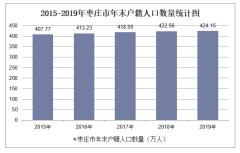 2015-2019年枣庄市常住人口数量、户籍人口数量及人口结构分析