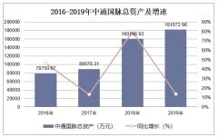 2016-2019年中通国脉(603559)总资产、营业收入、营业成本及净利润统计