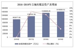 2016-2019年吉视传媒(601929)总资产、营业收入、营业成本及净利润统计