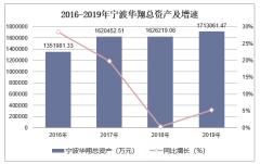 2016-2019年宁波华翔(002048)总资产、营业收入、营业成本及净利润统计