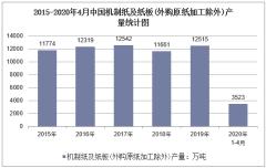 2020年1-4月中国机制纸及纸板产量及增速统计