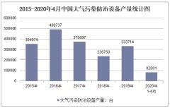 2020年1-4月中国大气污染防治设备产量及增速统计