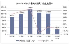 2020年1-4月中国烤烟出口数量、出口金额及出口均价统计