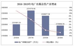 2016-2019年电广传媒(000917)总资产、营业收入、营业成本及净利润统计