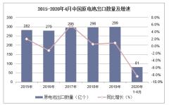 2020年1-4月中国原电池出口数量、出口金额及出口均价统计