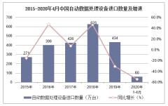 2020年1-4月中国自动数据处理设备进口数量、进口金额及进口均价统计